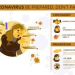 Coronavirus (COVID-19) guidance for employees, employers and businesses